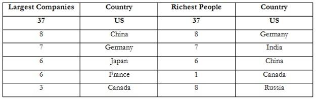 US-World_Wealth