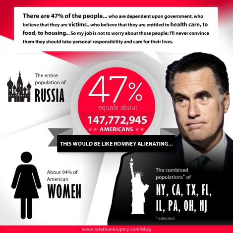 mitt-romney-47-percent