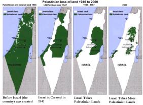 Israel-Palestine Land